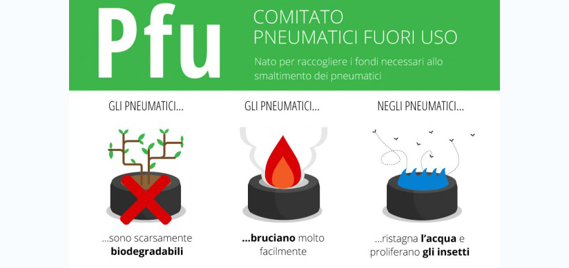 pfu-pneumatici-smaltimento